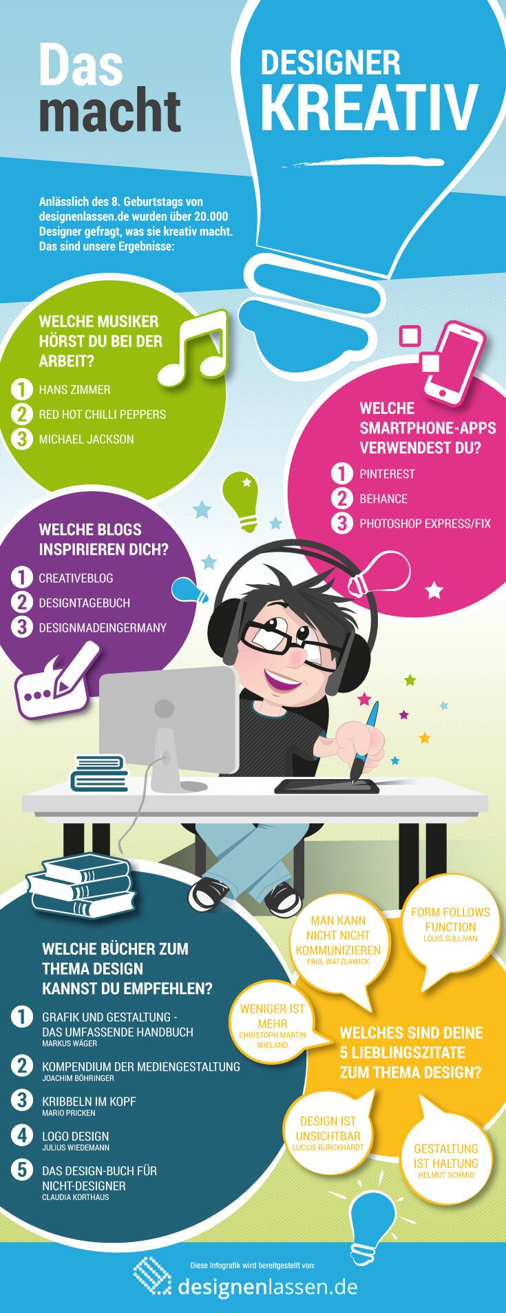 Infografik B2B