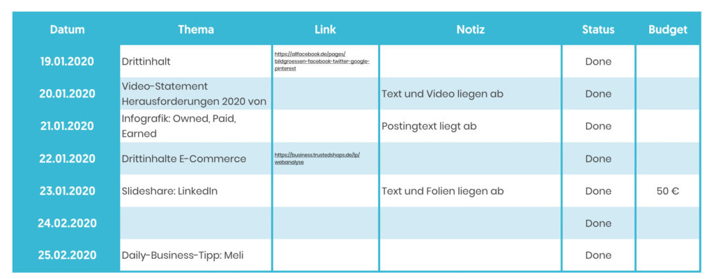 LinkedIn Redaktionsplan